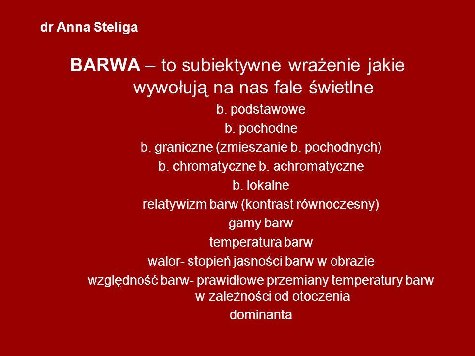 BARWA – to subiektywne wrażenie jakie wywołują na nas fale świetlne b. podstawowe b. pochodne b. graniczne (zmieszanie b. pochodnych) b. chromatyczne
