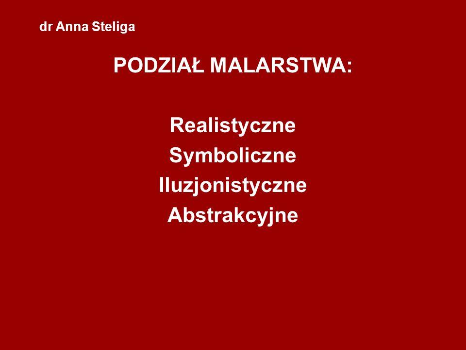 PODZIAŁ MALARSTWA: Realistyczne Symboliczne Iluzjonistyczne Abstrakcyjne