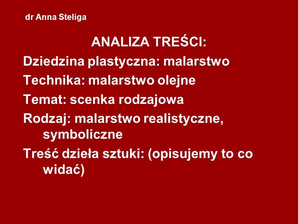 dr Anna Steliga ANALIZA TREŚCI: Dziedzina plastyczna: malarstwo Technika: malarstwo olejne Temat: scenka rodzajowa Rodzaj: malarstwo realistyczne, sym