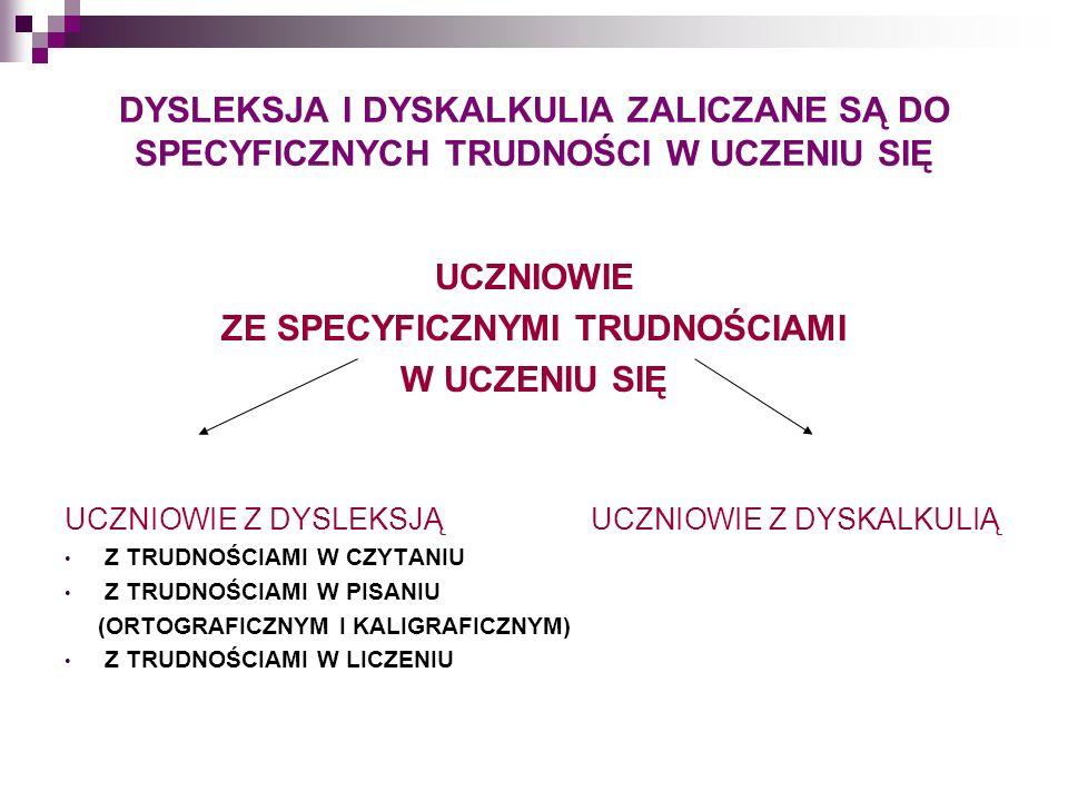 Dyskalkulia leksykalna Nieumiejętność czytania symboli matematycznych (cyfr, liczb, znaków działań, zapisanych operacji).