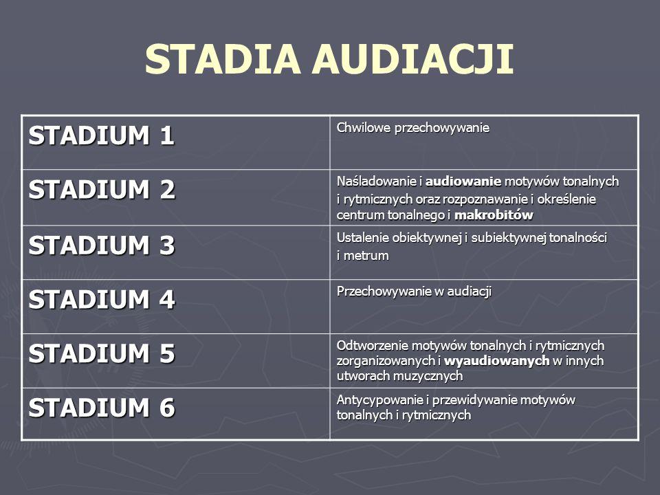STADIA AUDIACJI STADIUM 1 Chwilowe przechowywanie STADIUM 2 Naśladowanie i audiowanie motywów tonalnych i rytmicznych oraz rozpoznawanie i określenie