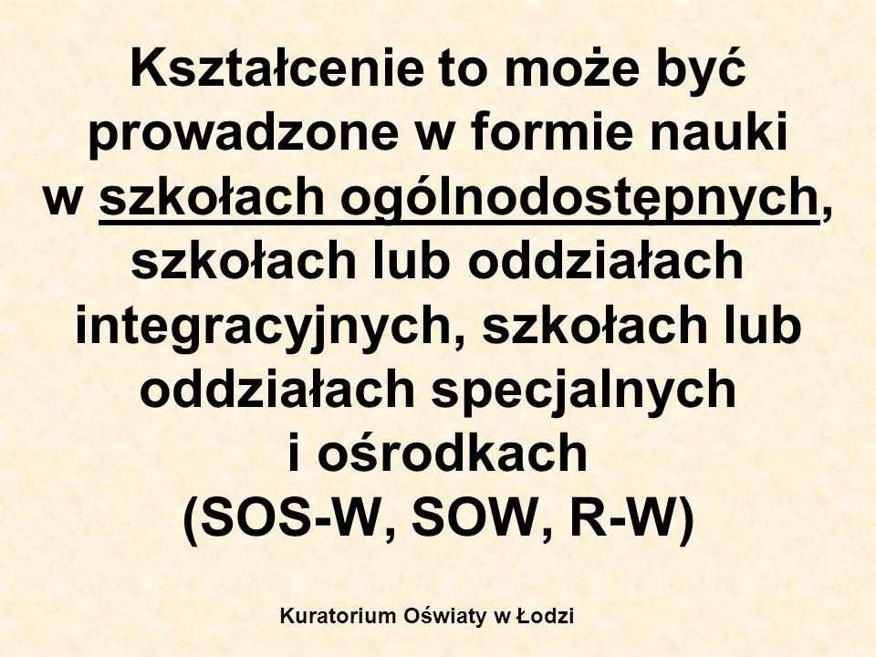 uczestniczą w zajęciach edukacyjnych prowadzonych przez innych nauczycieli; Kuratorium Oświaty w Łodzi