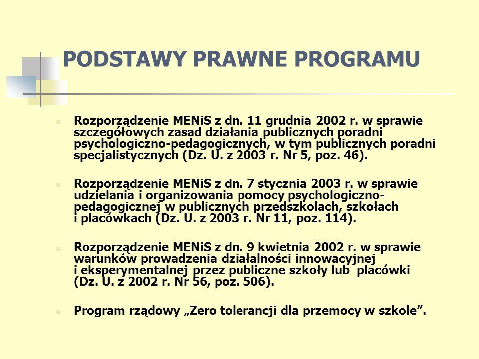 PODSTAWY PRAWNE PROGRAMU Rozporządzenie MENiS z dn. 11 grudnia 2002 r. w sprawie szczegółowych zasad działania publicznych poradni psychologiczno-peda
