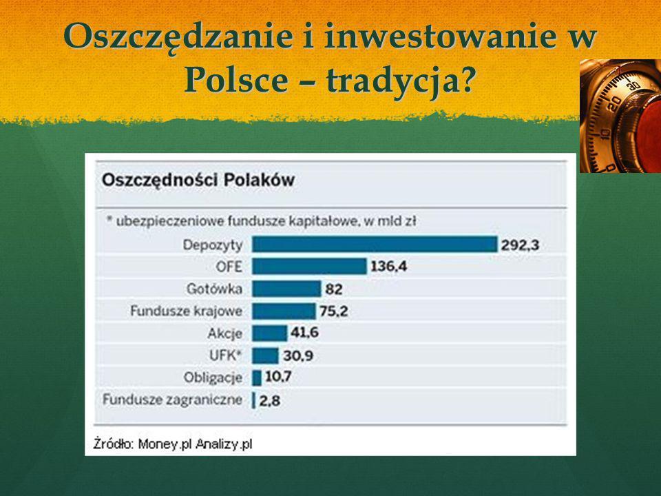 Oszczędzanie i inwestowanie w Polsce – tradycja?