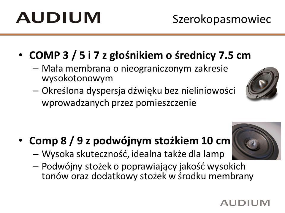 Zintegrowany subwoofer Comp 3, 5 i 7 z innowacyjnym owalnym wooferem – Mały rozmiar i duża powierzchnia membrany – Technologia Power Move (duże wychylenie) Comp 8 i 9 z ultralekkim wooferem – Innowacyjna cewka aluminiowa nawijana na krzyż – Niewielka masa, wysokie SPL i niska częstotliwość rezonansowa – Duży magnes typu Power Move