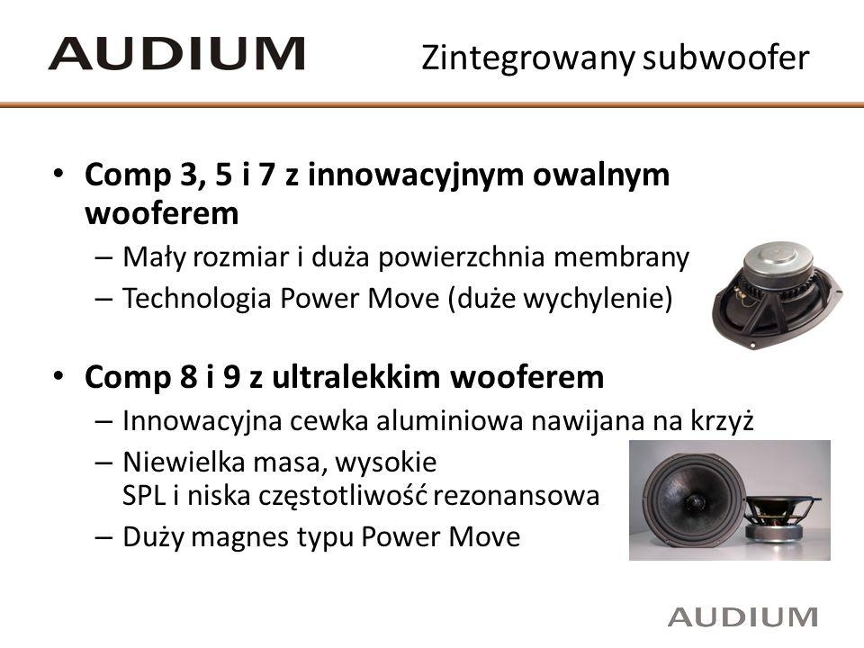 Wersje aktywne Comp 3 i 5 aktywne – Dwukanałowy wzmacniacz mocy dla szerokopasmowca i woofera – DSP z określonymi profilami pomieszczeń – Brak pasywnych zwrotnic – Opatentowany interfejs użytkownika Comp 7 półaktywne – Woofer napędzany wewn.
