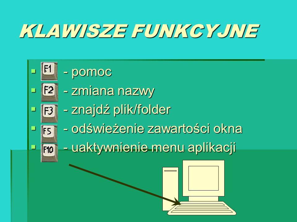 KLAWISZE FUNKCYJNE - pomoc - pomoc - zmiana nazwy - zmiana nazwy - znajdź plik/folder - znajdź plik/folder - odświeżenie zawartości okna - odświeżenie