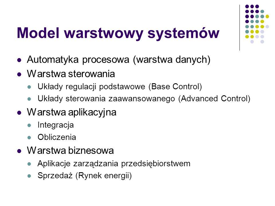 Model warstwowy systemów Automatyka procesowa (warstwa danych) Warstwa sterowania Układy regulacji podstawowe (Base Control) Układy sterowania zaawansowanego (Advanced Control) Warstwa aplikacyjna Integracja Obliczenia Warstwa biznesowa Aplikacje zarządzania przedsiębiorstwem Sprzedaż (Rynek energii)