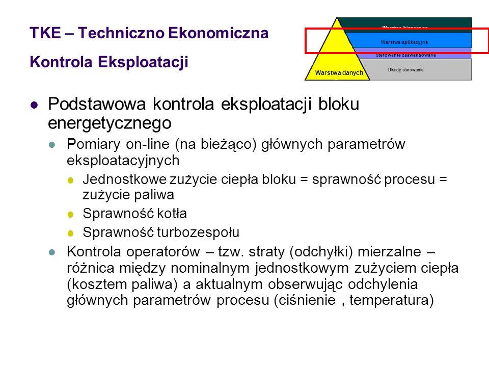Typowe obliczenia - eksploatacja Obliczenia eksploatacyjne ( sprawność procesu) - TKE Analiza eksploatacji – normalna praca sprawność bloku (jednostko