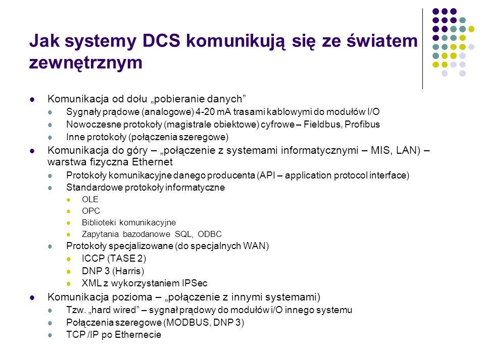 Producenci (integracja; energetyka) PI Oils System – PI Intellution (Foxboro) Intouch Wonderware …….