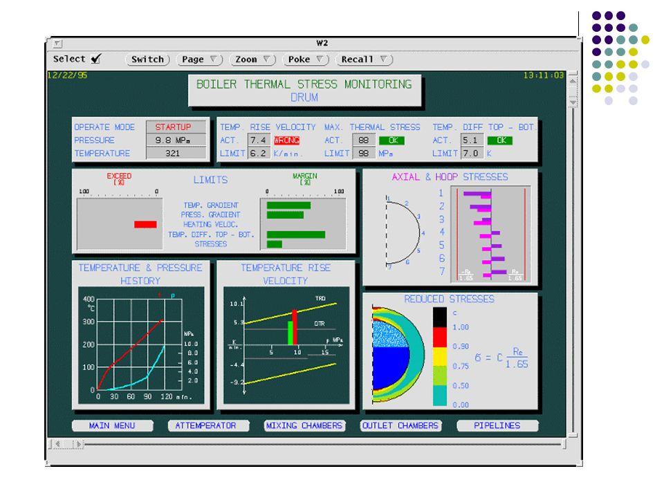 Oprogramowanie aplikacyjne Monitorowanie naprężeń termicznych (Thermal Stress) Wielkości maksymalne podczas rozruchów i odstawień Zmniejszenie żywotno