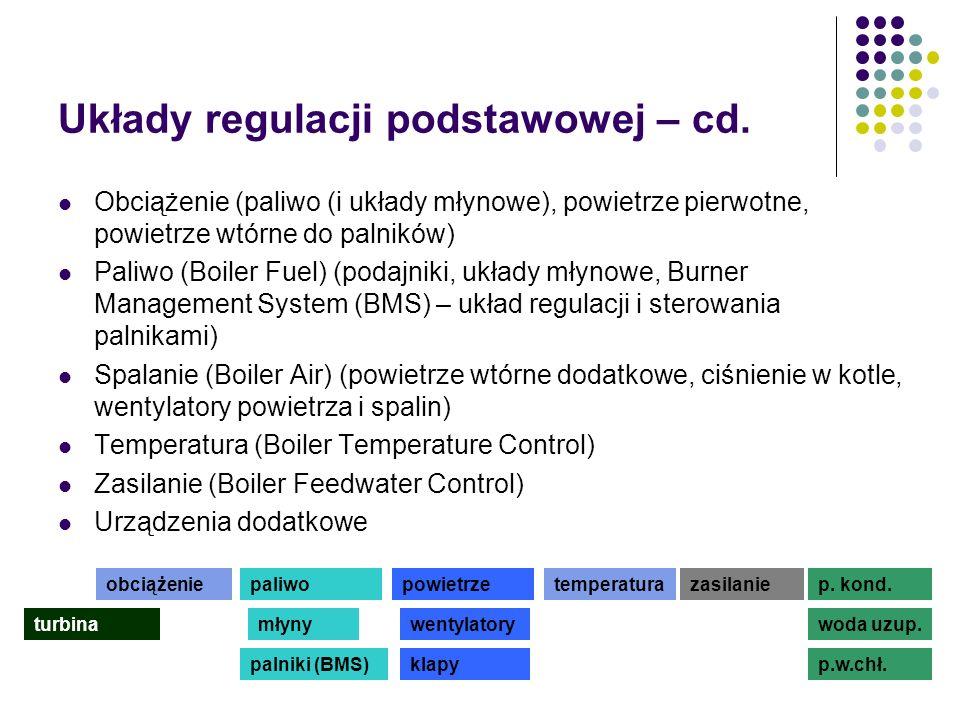 Warstwa sterowania podstawowego – regulacje Regulator turbiny (regulacje – pętla zamknięta) Obroty turbiny Ciśnienie wysoko i średnioprężne Ograniczen