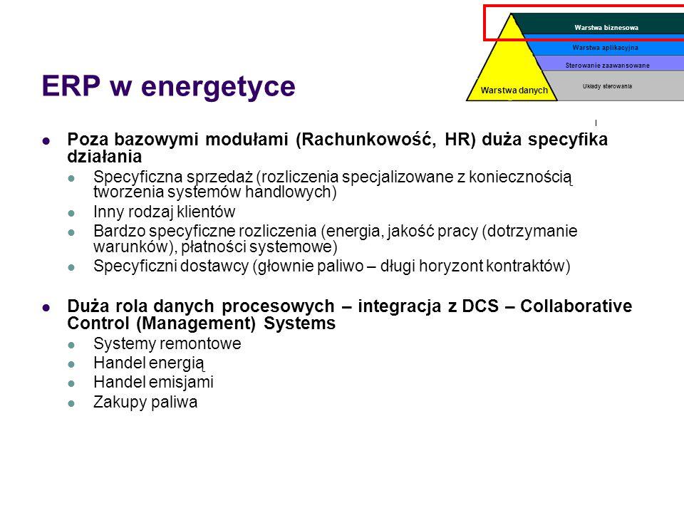 Warstwa danych Warstwa biznesowa Układy sterowania Sterowanie zaawansowane Warstwa aplikacyjna czysty DCS i proces energetyczny Sprzedaż energii Praca