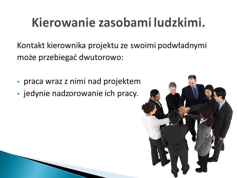 Kontakt kierownika projektu ze swoimi podwładnymi może przebiegać dwutorowo: praca wraz z nimi nad projektem, jedynie nadzorowanie ich pracy.