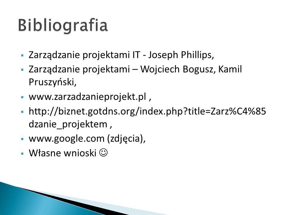 Zarządzanie projektami IT - Joseph Phillips, Zarządzanie projektami – Wojciech Bogusz, Kamil Pruszyński, www.zarzadzanieprojekt.pl, http://biznet.gotd