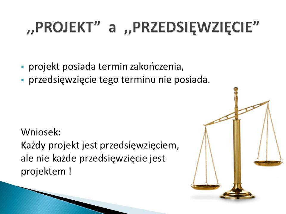 projekt posiada termin zakończenia, przedsięwzięcie tego terminu nie posiada. Wniosek: Każdy projekt jest przedsięwzięciem, ale nie każde przedsięwzię