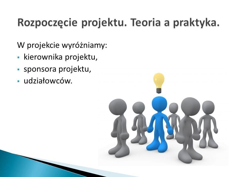 W projekcie wyróżniamy: kierownika projektu, sponsora projektu, udziałowców.