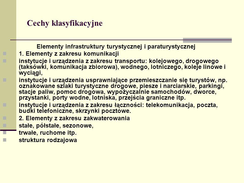 Cechy klasyfikacyjne Elementy infrastruktury turystycznej i paraturystycznej 1. Elementy z zakresu komunikacji instytucje i urządzenia z zakresu trans