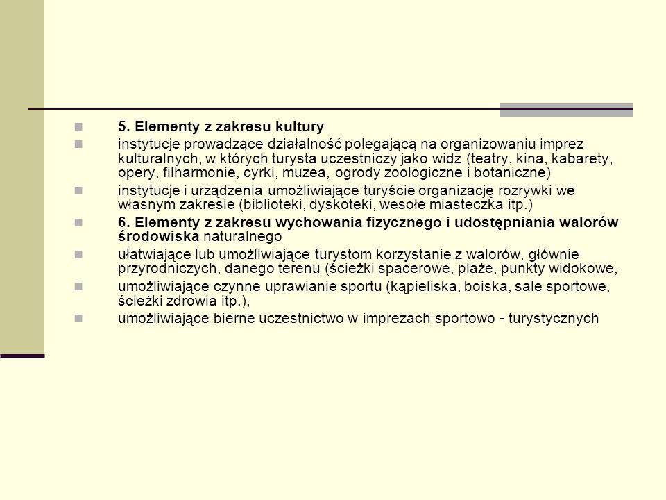 5. Elementy z zakresu kultury instytucje prowadzące działalność polegającą na organizowaniu imprez kulturalnych, w których turysta uczestniczy jako wi