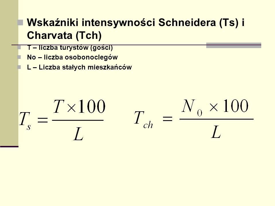 Wskaźniki intensywności Schneidera (Ts) i Charvata (Tch) T – liczba turystów (gości) No – liczba osobonoclegów L – Liczba stałych mieszkańców