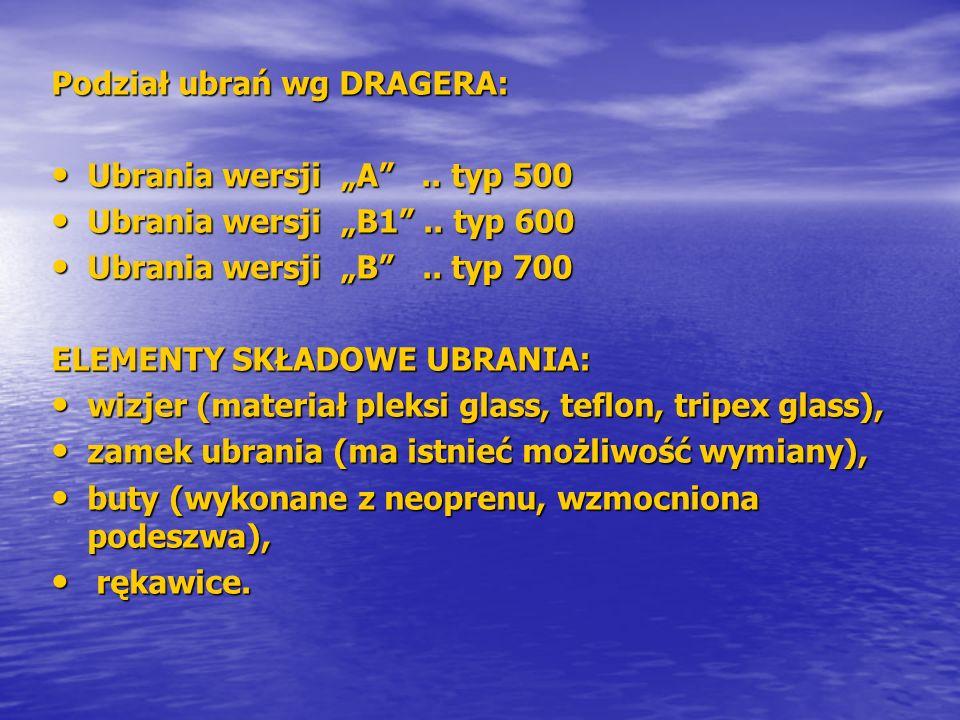 Podział ubrań wg DRAGERA: Ubrania wersji A..typ 500 Ubrania wersji A..