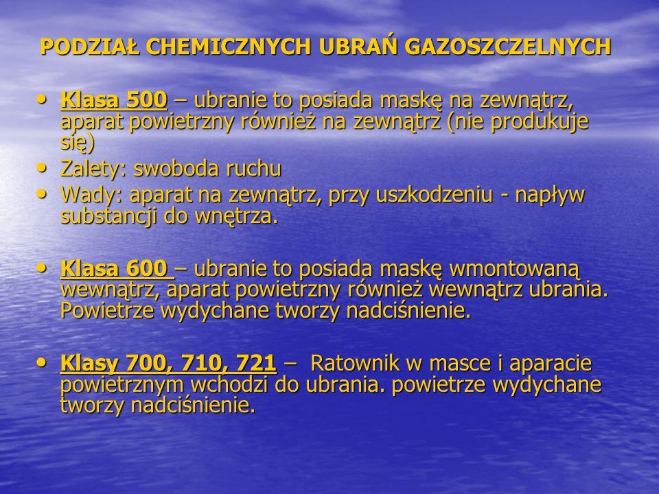 Budowa ubrań gazoszczelnych: wielowarstwowa - 3, 4 warstwy (nośne i gazoszczelne).