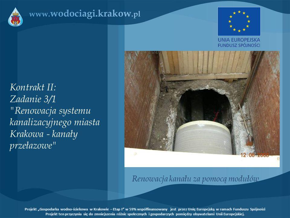 Renowacja kanału za pomocą modułów Kontrakt II: Zadanie 3/1