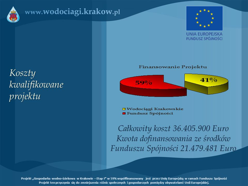 Kontrakt VI: Inżynier dla przedsięwzięcia Gospodarka wodno- ściekowa w Krakowie - Etap I Nadzór nad realizacją kontraktów na roboty prowadzonych w oparciu o zasady Kontraktowe FIDIC Prowadzenie działań informacyjno – promujących zgodnie z dyrektywami UE Projekt Gospodarka wodno-ściekowa w Krakowie – Etap I w 59% współfinansowany jest przez Unię Europejską w ramach Funduszu Spójności Projekt ten przyczynia się do zmniejszenia różnic społecznych i gospodarczych pomiędzy obywatelami Unii Europejskiej.