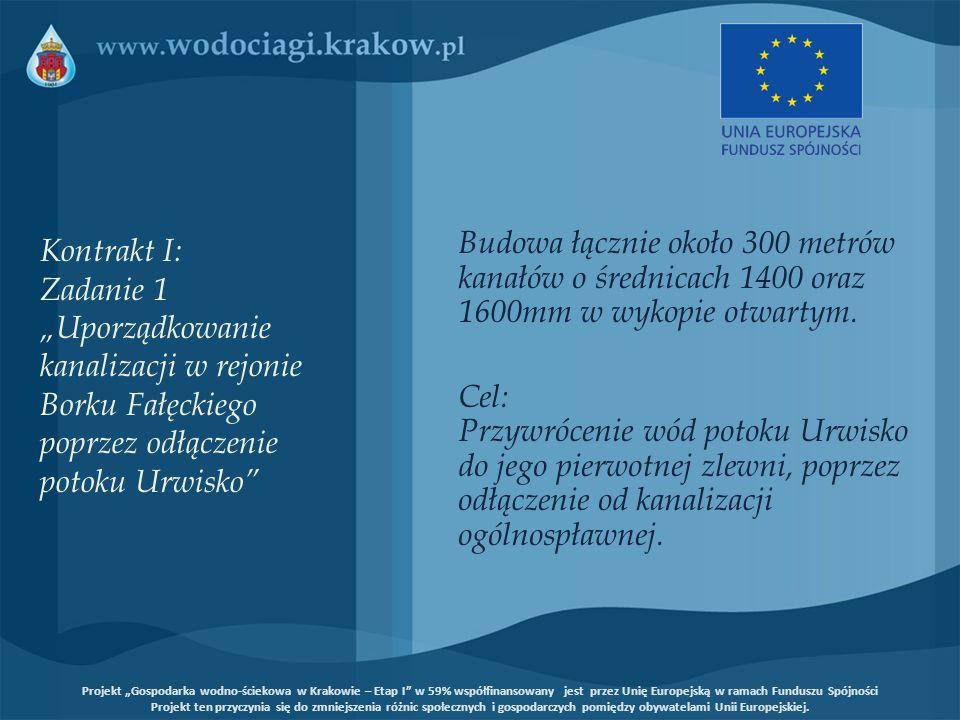 Kontrakt I: Zadanie 1 Uporządkowanie kanalizacji w rejonie Borku Fałęckiego poprzez odłączenie potoku Urwisko Budowa łącznie około 300 metrów kanałów