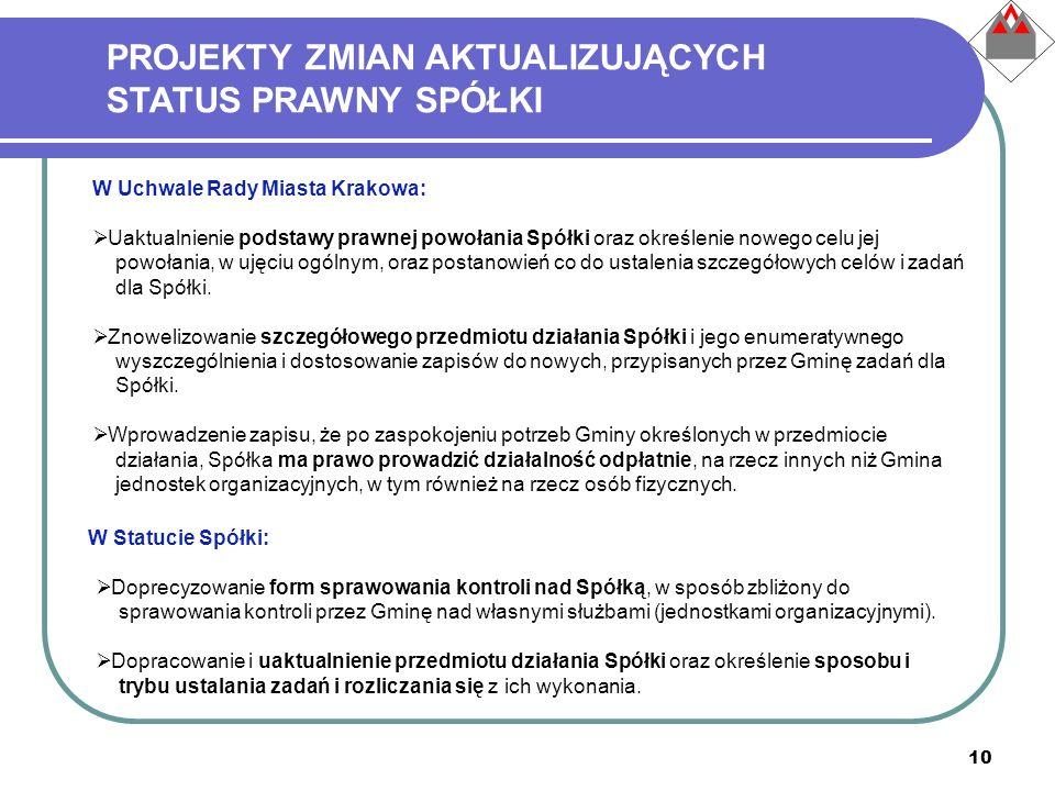 10 PROJEKTY ZMIAN AKTUALIZUJĄCYCH STATUS PRAWNY SPÓŁKI W Uchwale Rady Miasta Krakowa: Uaktualnienie podstawy prawnej powołania Spółki oraz określenie