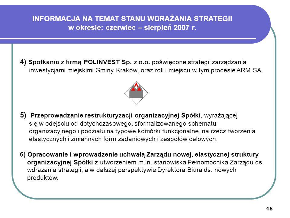 15 4) Spotkania z firmą POLINVEST Sp. z o.o. poświęcone strategii zarządzania inwestycjami miejskimi Gminy Kraków, oraz roli i miejscu w tym procesie