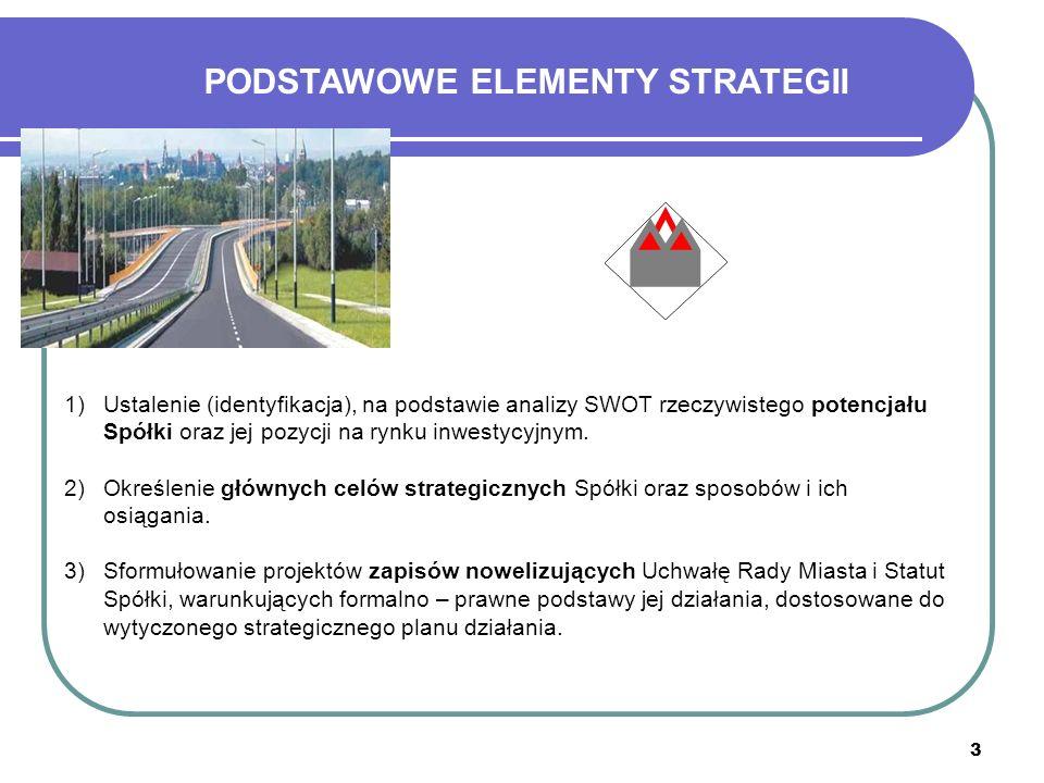 3 1)Ustalenie (identyfikacja), na podstawie analizy SWOT rzeczywistego potencjału Spółki oraz jej pozycji na rynku inwestycyjnym. 2)Określenie głównyc