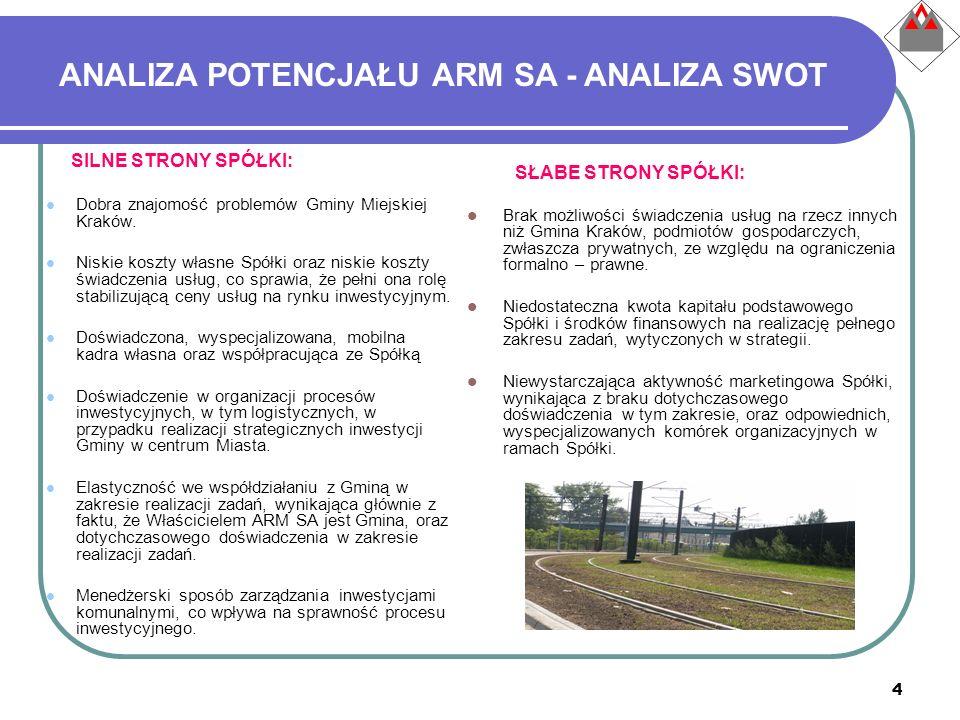 4 ANALIZA POTENCJAŁU ARM SA - ANALIZA SWOT SILNE STRONY SPÓŁKI: Dobra znajomość problemów Gminy Miejskiej Kraków. Niskie koszty własne Spółki oraz nis