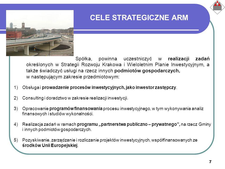 7 CELE STRATEGICZNE ARM 1)Obsługa i prowadzenie procesów inwestycyjnych, jako inwestor zastępczy. 2)Consulting i doradztwo w zakresie realizacji inwes