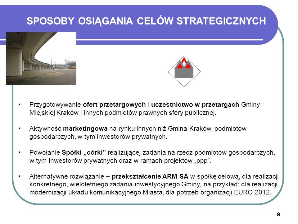 8 SPOSOBY OSIĄGANIA CELÓW STRATEGICZNYCH Przygotowywanie ofert przetargowych i uczestnictwo w przetargach Gminy Miejskiej Kraków i innych podmiotów pr