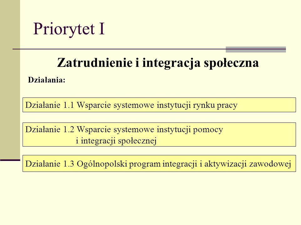 Priorytet I Zatrudnienie i integracja społeczna Działania: Działanie 1.1 Wsparcie systemowe instytucji rynku pracy Działanie 1.2 Wsparcie systemowe in
