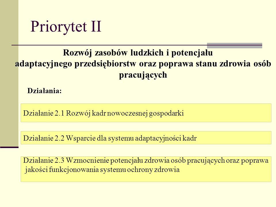 Priorytet II Działania: Działanie 2.1 Rozwój kadr nowoczesnej gospodarki Działanie 2.2 Wsparcie dla systemu adaptacyjności kadr Działanie 2.3 Wzmocnie
