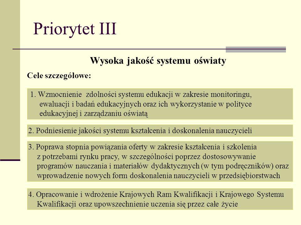 Priorytet III Wysoka jakość systemu oświaty Cele szczegółowe: 1. Wzmocnienie zdolności systemu edukacji w zakresie monitoringu, ewaluacji i badań eduk