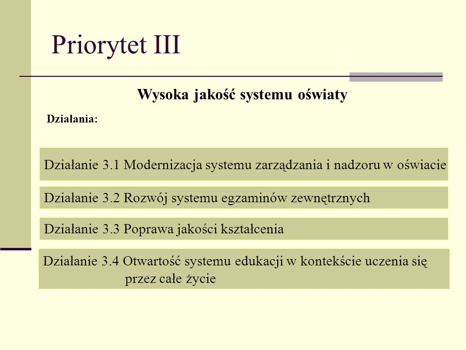 Priorytet III Działanie 3.1 Modernizacja systemu zarządzania i nadzoru w oświacie Działanie 3.2 Rozwój systemu egzaminów zewnętrznych Działanie 3.4 Ot