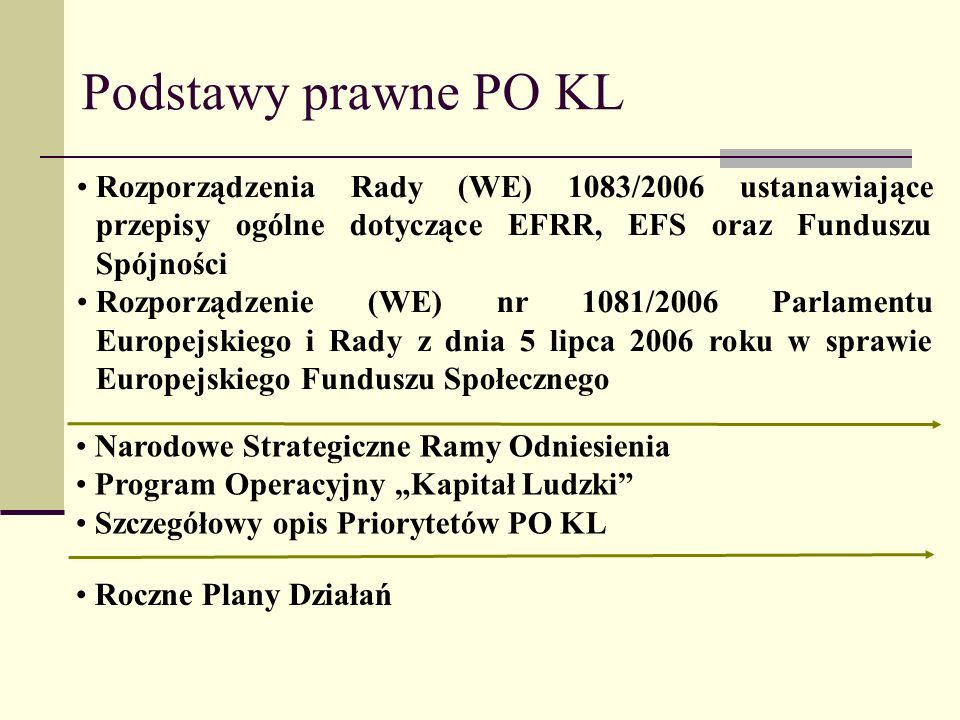 Podstawy prawne PO KL Narodowe Strategiczne Ramy Odniesienia Program Operacyjny Kapitał Ludzki Szczegółowy opis Priorytetów PO KL Roczne Plany Działań
