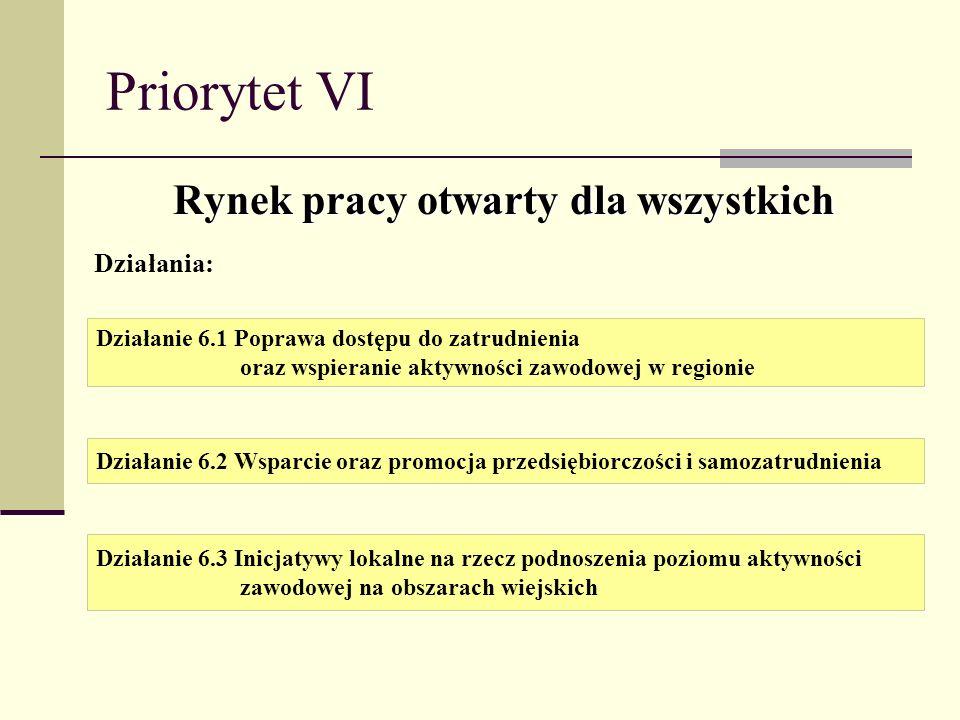 Priorytet VI Rynek pracy otwarty dla wszystkich Działanie 6.1 Poprawa dostępu do zatrudnienia oraz wspieranie aktywności zawodowej w regionie Działani