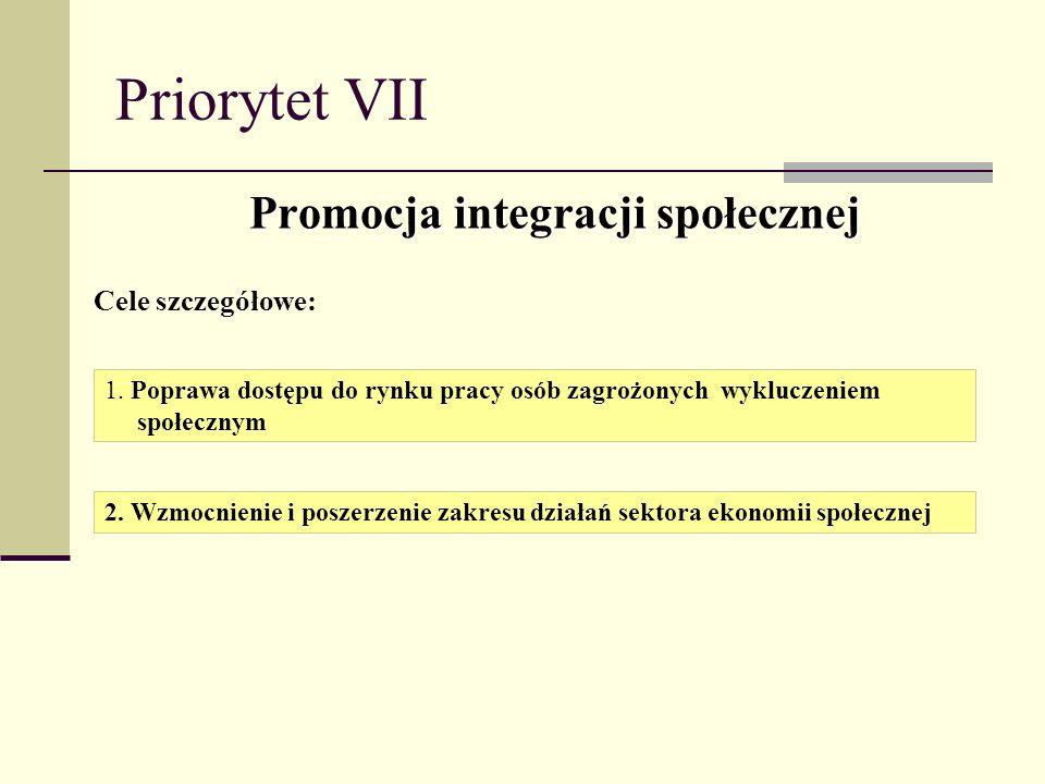 Priorytet VII Promocja integracji społecznej Cele szczegółowe: 1. Poprawa dostępu do rynku pracy osób zagrożonych wykluczeniem społecznym 2. Wzmocnien