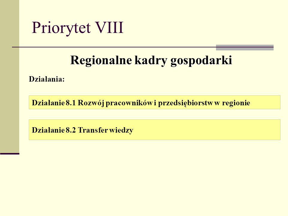 Priorytet VIII Regionalne kadry gospodarki Działanie 8.1 Rozwój pracowników i przedsiębiorstw w regionie Działanie 8.2 Transfer wiedzy Działania: