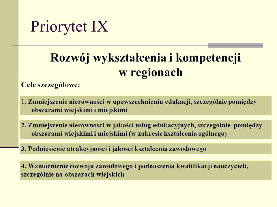 Priorytet IX Rozwój wykształcenia i kompetencji w regionach 1. Zmniejszenie nierówności w upowszechnieniu edukacji, szczególnie pomiędzy obszarami wie