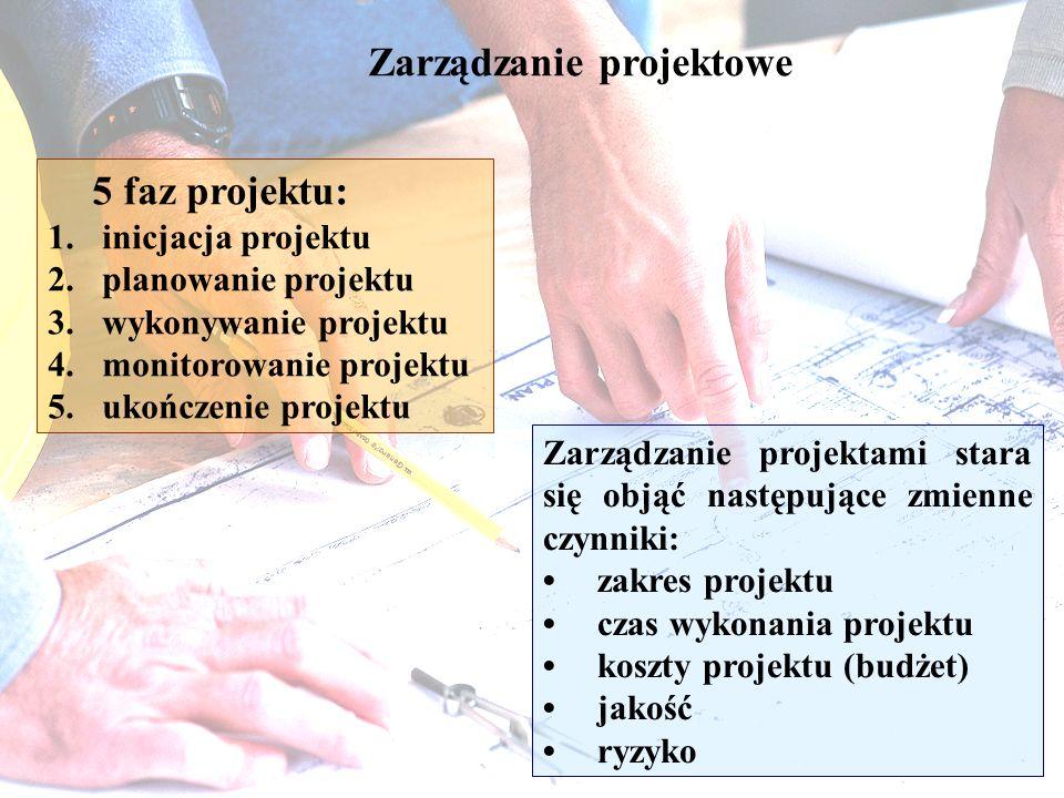 Zarządzanie projektowe 5 faz projektu: 1.inicjacja projektu 2.planowanie projektu 3.wykonywanie projektu 4.monitorowanie projektu 5.ukończenie projekt