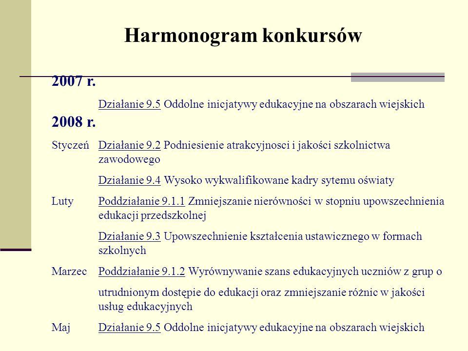 Harmonogram konkursów 2007 r. Działanie 9.5 Oddolne inicjatywy edukacyjne na obszarach wiejskich 2008 r. Styczeń Działanie 9.2 Podniesienie atrakcyjno