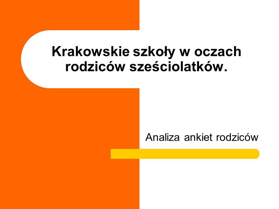 Krakowskie szkoły w oczach rodziców sześciolatków. Analiza ankiet rodziców