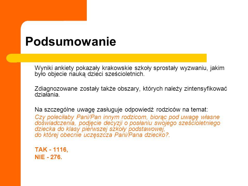 Podsumowanie Wyniki ankiety pokazały krakowskie szkoły sprostały wyzwaniu, jakim było objecie nauką dzieci sześcioletnich. Zdiagnozowane zostały także