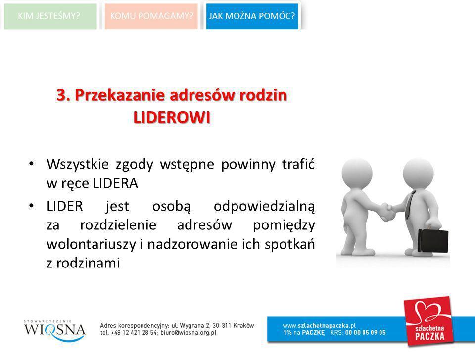 3. Przekazanie adresów rodzin LIDEROWI Wszystkie zgody wstępne powinny trafić w ręce LIDERA LIDER jest osobą odpowiedzialną za rozdzielenie adresów po