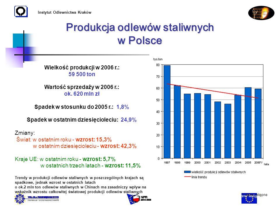 Instytut Odlewnictwa Kraków Produkcja odlewów staliwnych w Polsce Wielkość produkcji w 2006 r.: 59 500 ton Wartość sprzedaży w 2006 r.: ok. 620 mln zł